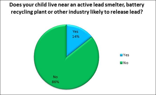 child_survey_1